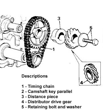 4 3 Vortec Wiring Diagram further 91 Civic Spark Plug Wires Firing Order 3123302 further Chevrolet 4 3l V6 Engine Diagram also T10497199 Firing order 1997 chevy silverado 5 7 in addition 2002 Ford Powerstroke Fuse Box Diagram. on chevy 350 firing order
