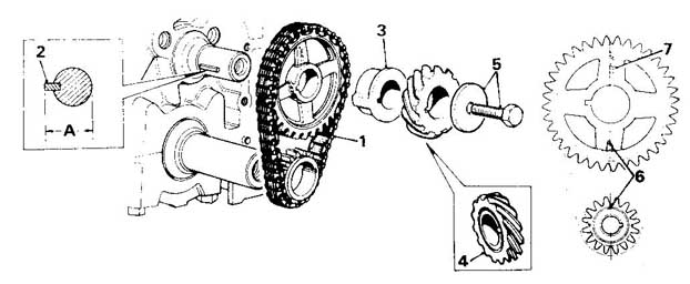 service manual  how to set timing for a 1995 land rover defender